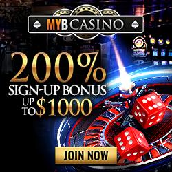 List Of Betsoft Casinos Usa Betsoft Casino No Deposit Bonus