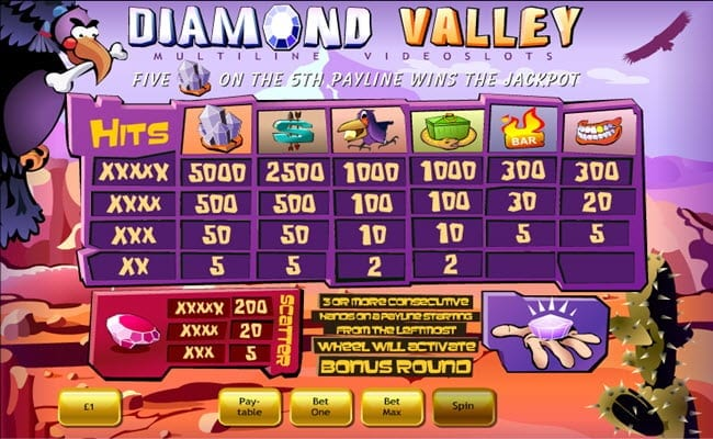 Arabian Nights Slot review