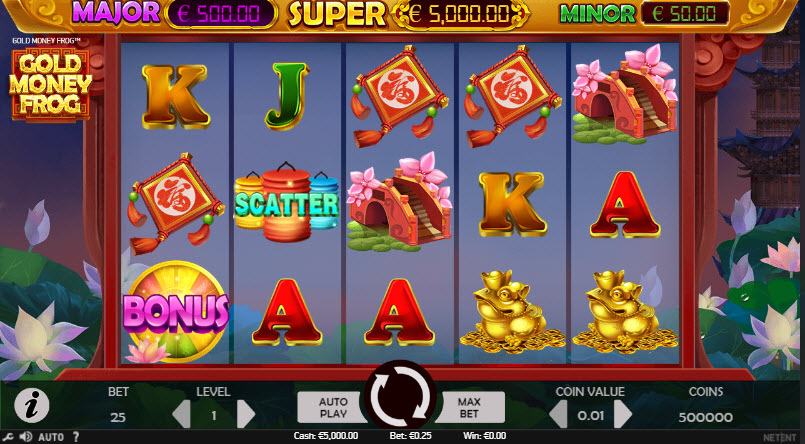 Amazing Gold Money Frog Slot Machine Review