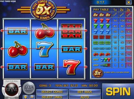 Five Times Wins Slot