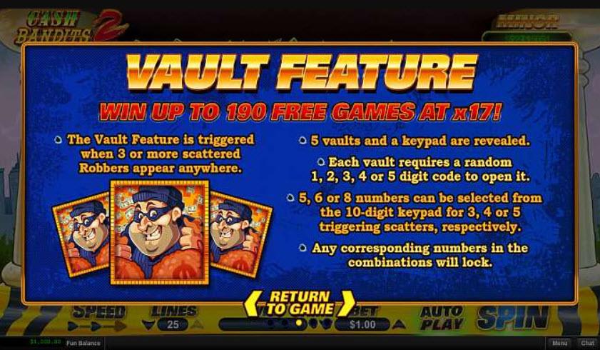 Cash Bandits Slotmachine