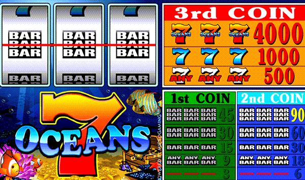 7 Oceans Slot