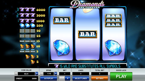 Diamond are Forever 3 Lines Slot